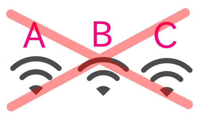 Wi-Fiが3つある画像