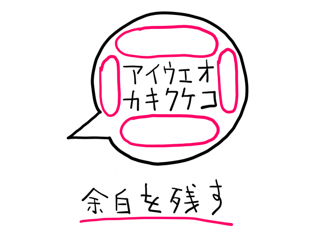 吹き出しの中の文字は余白を空けることを説明したイラスト