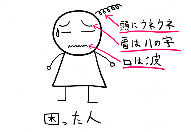 困った人のイラスト