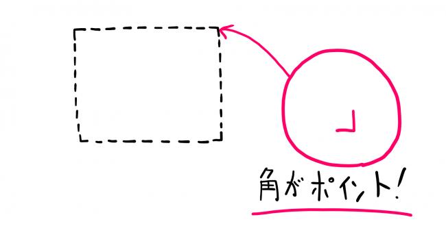 点線の四角形の角