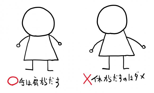 人の描き方の説明のイラスト