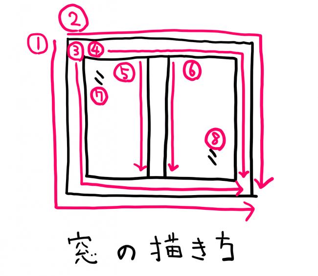 窓のイラストの描き方の順序